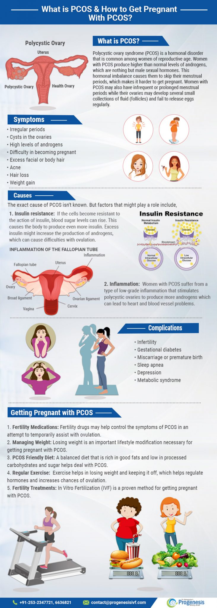 What is PCOS? How to get pregnant with PCOS?
