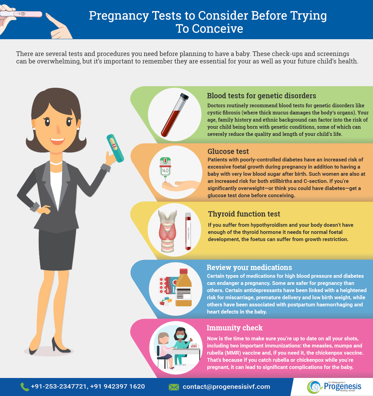Pregnancy Tests to Consider Before Trying to Conceive