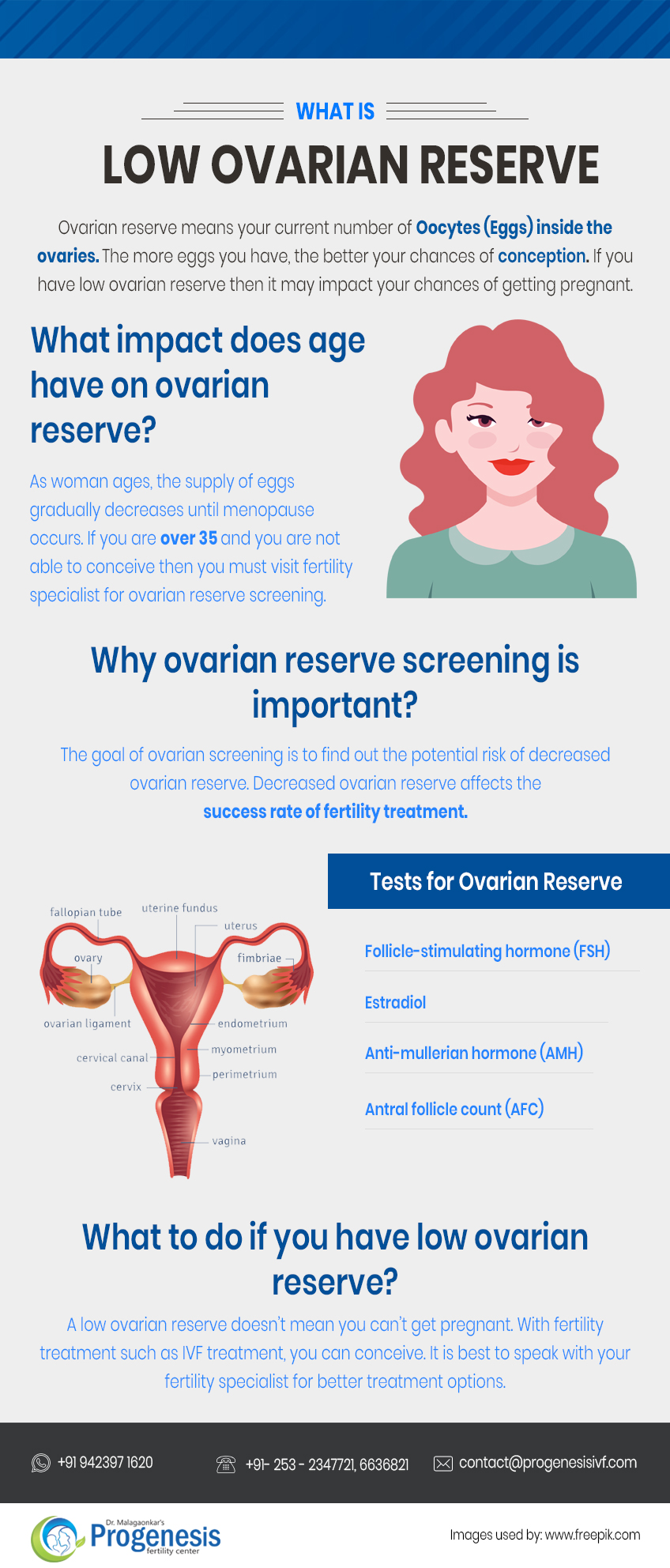 what is low ovarian reserve