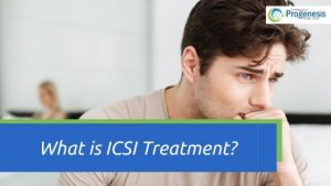 What is ICSI Treatment
