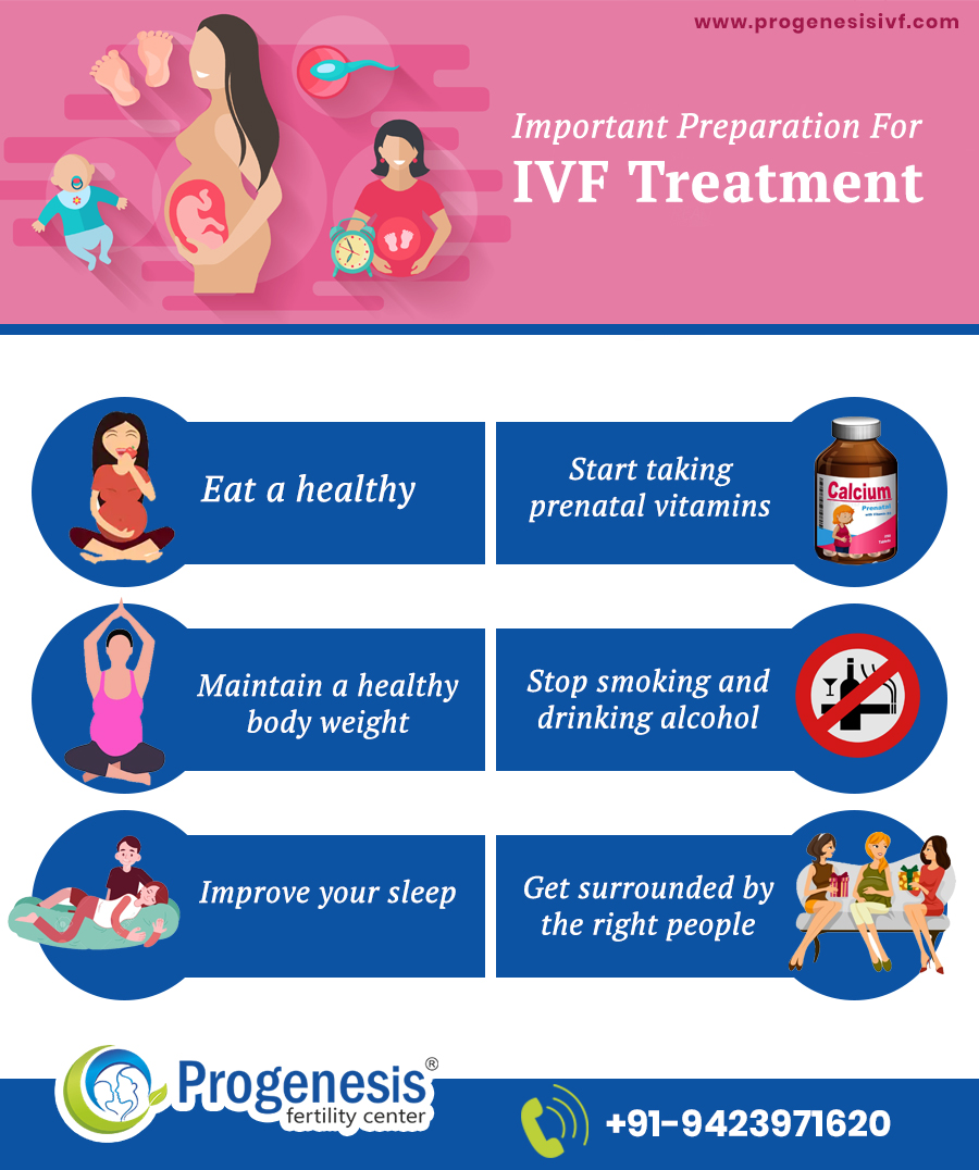preparations for IVF